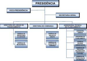 organograma-2015-vs2.png