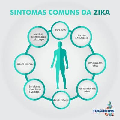 zika.png