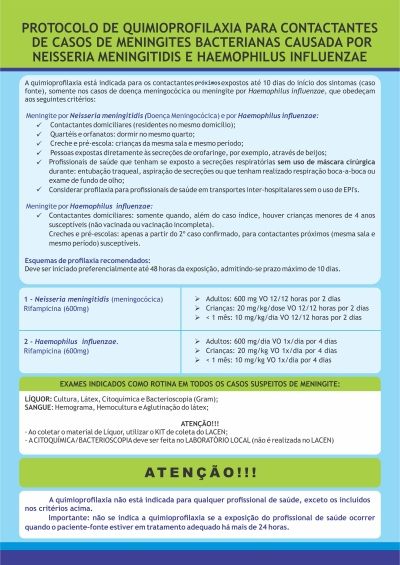 Protocolo de Quimioprofilaxia para Contactantes de Meningites Bacterianas
