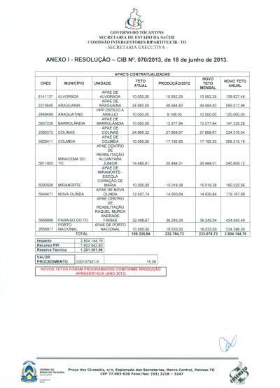 Resolucao_CIB_Nº.70.2013 - ANEXOI_400.jpg