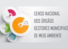 Censo Nacional dos Órgãos Ambientais