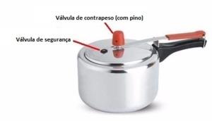 A válvula tem a validade de cinco anos e, após o período, é importante que o consumidor faça a substituição