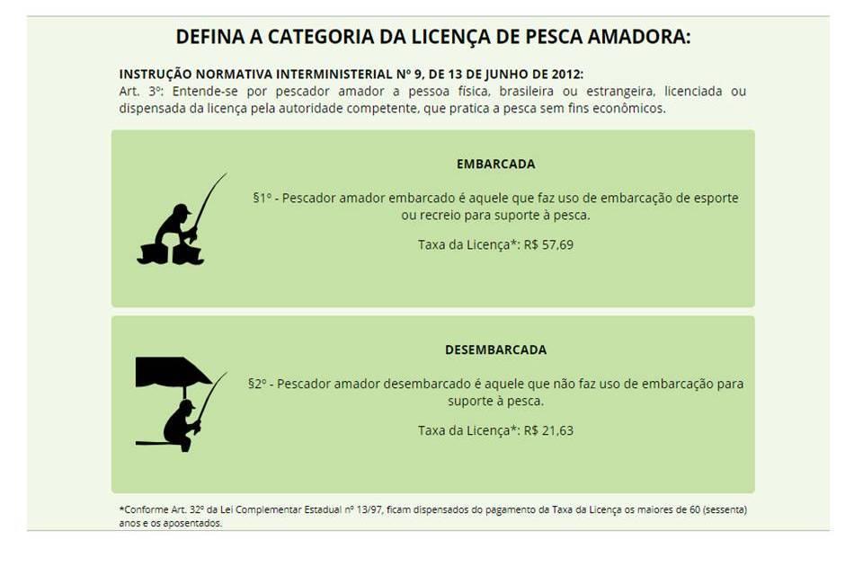 Tela de seleção da licença de pesca embarcada ou desembarcada
