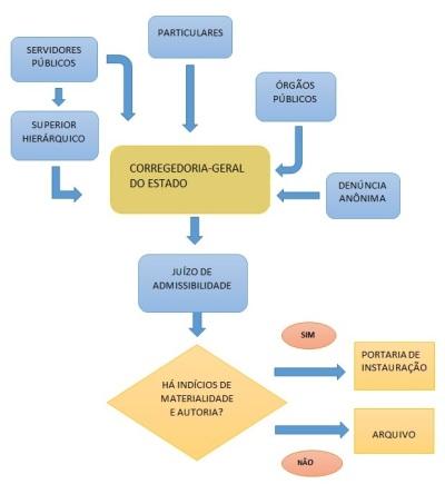 FLUXOGRAMA_400.jpg