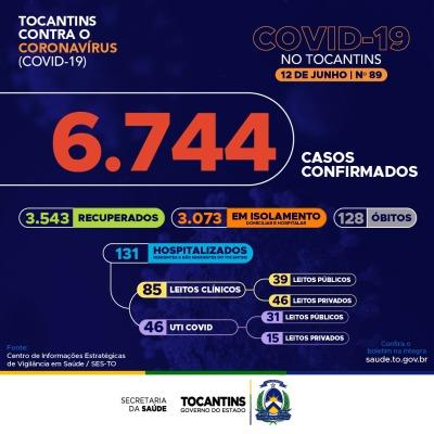 89º boletim epidemiológico da Covid-19 no Tocantins