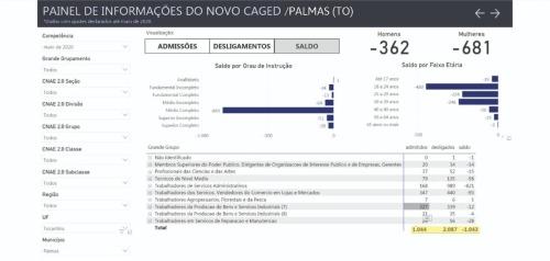 Dados Caged Palmas.jpeg