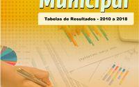 PIB dos municípios tocantinenses