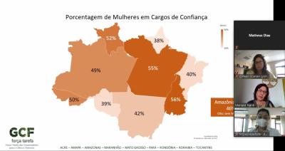 56% dos cargos de confiança do Tocantins também são ocupados por mulheres