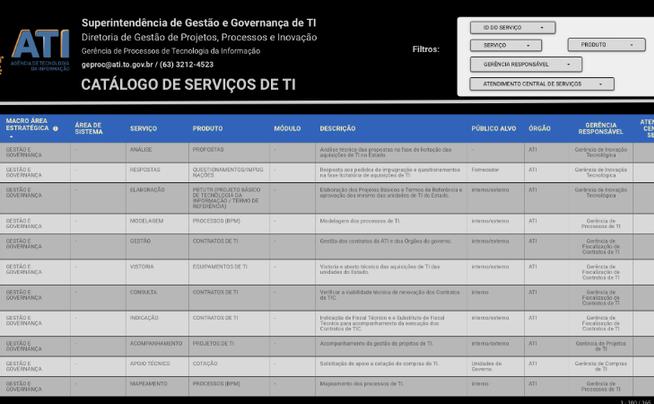 Catálogo foi desenvolvido de forma a ser um facilitador na busca pelos serviços prestados pela ATI