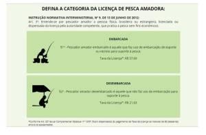 Card com instruções sobre emissão da carteira de pesca